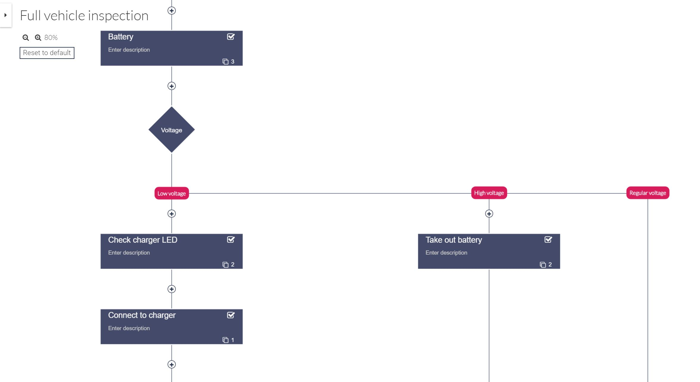 Use flowcharts to create digital work instructions